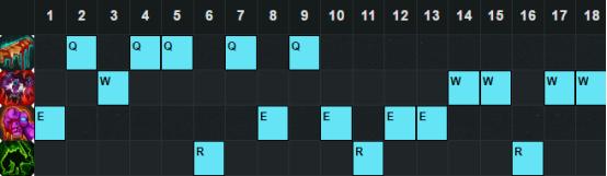 6.20版本打野胜率TOP5:努努、蒙多胜率暴涨