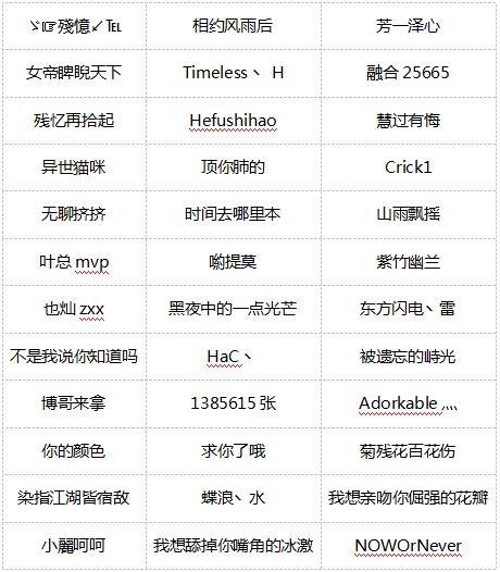 3月9日方言说台词前50名上传视频名单